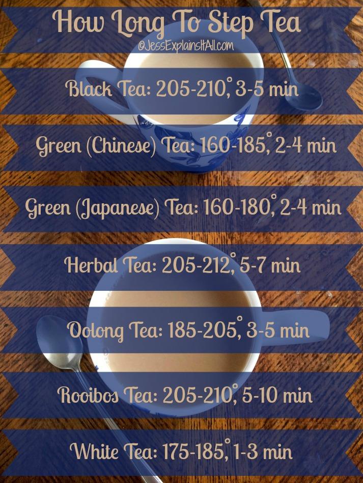 How long to steep tea