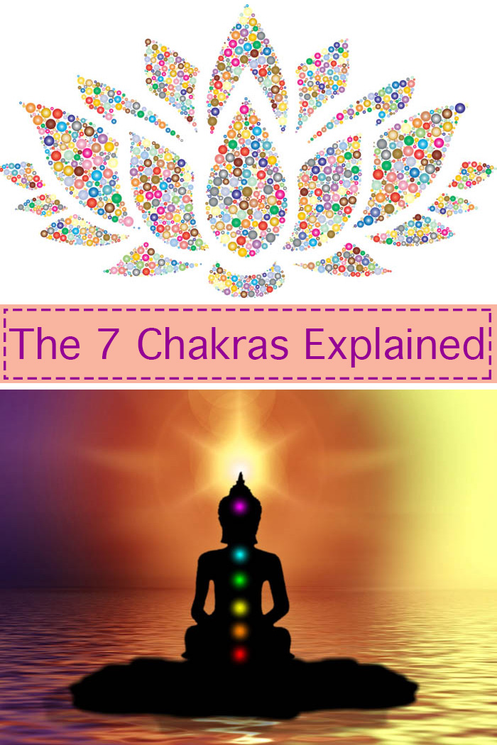 "The words ""the 7 chakras explained"" written across a lotus flower, and figure meditating."