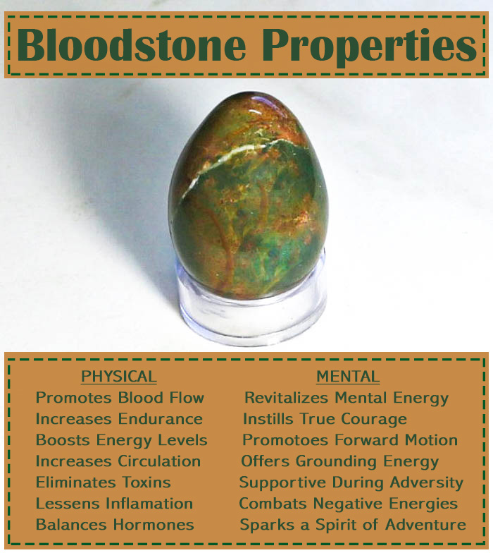 A Bloodstone properties card typed out over a heliotrope stone, describing Bloodstone benefits.